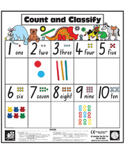 *SPECIAL: Count & Classify Floor Game